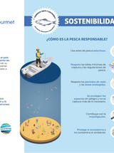 https://ciorg.imgix.net/images/default-source/publication-preview-images/poster_sostenibilidad_comunidades-cover?&auto=compress&auto=format&fit=crop